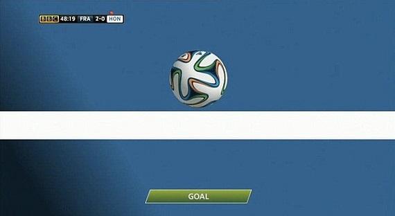 Tecnología de detección de gol